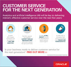 what will customer service look like by 2020 modern service