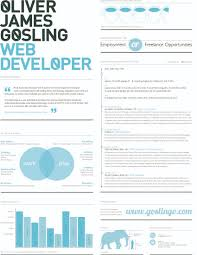 Online Resume Sample by Simple Cv Template 600x544 Web Resume Examples Resume Cv Cover