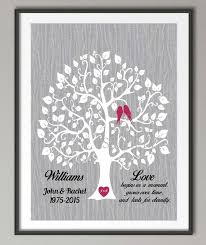 parents wedding gift 25th wedding anniversary poster print pictures canvas painting