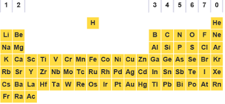 Why Was The Periodic Table Developed Bbc Gcse Bitesize Science The Modern Periodic Table Revision