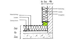 balkon isolieren gelijmde isolatie dunne pleisterlaag op isolatie gids duurzame