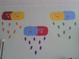Wall Decor Nice School Walls Decoration Ideas Ideas For Classroom