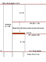 norme hauteur plan de travail cuisine norme hauteur meuble haut cuisine 5 cuisine 195 194174lot