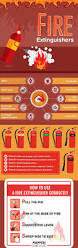 best 25 fire extinguisher types ideas on pinterest fire
