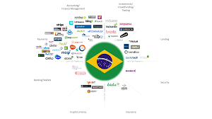 insurance companies in brazil auto insurance new mexico