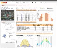 pv system design pv simulation software solargis