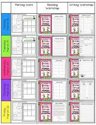 12 best visual lesson plans images on pinterest lesson plans