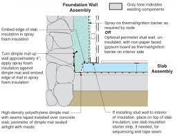 view basement foundation insulation decorate ideas excellent at