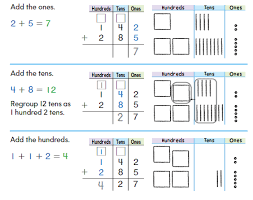 math next week 3 digit addition and subtraction with regrouping