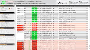 monitoring systems with icinga nagios geek brain dump