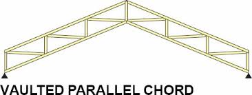 Hip Roof Trusses Prices Scissor Truss Questions The Garage Journal Board
