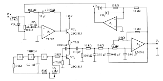 component programmable waveform generator ic how to generate pwm