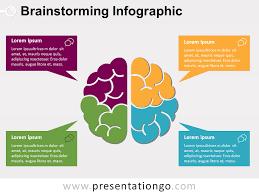 brainstorming powerpoint template brainstorming word cloud