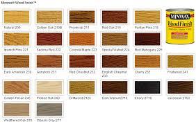 interior wood stain colors home depot custom decor e idfabriek