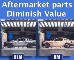 Estimate Your Car Value by Diminished Value Estimate Diminished Value