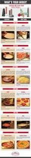 47 best food pizza images on pinterest infographics pizza
