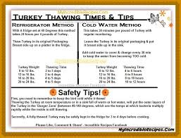 best 25 turkey thaw time ideas on thawing frozen