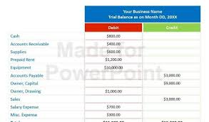how to create a trial balance in excel payment balance sheet