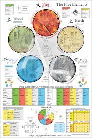 90 best yin yang and five elements images on pinterest