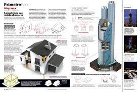 earthquake resistant buildings visualoop