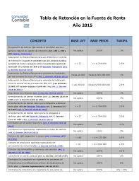 retencion en la fuente tabla 2016 tabla de retención en la fuente de renta 2015