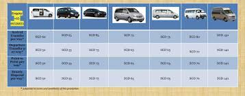 Comfort Maxi Cab Charges Maxi Cab Booking Limo Taxi 7 Seater Cab Singapore Call 98486699
