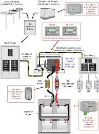 rv solar panel wiring with generator wiring library