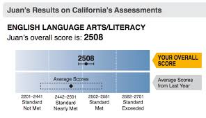 for parents a new way to view test scores edsource