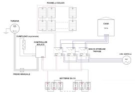 storage trifase off grid per impianti nuovi in assenza di rete