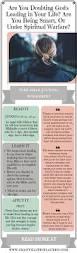 the 25 best spiritual warfare quotes ideas on pinterest
