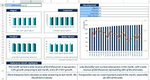 Free Excel Sales Tracking Template 7 Free Sales Dashboards Templates To Help Grow Your Business