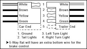 wiring diagram 4 flat trailer wiring diagram 4 wire trailer