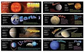 solar system mini bulletin board set cd 410076