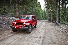 lexus rx jude comparison jeep wrangler unlimited 2016 vs lexus rx 450h