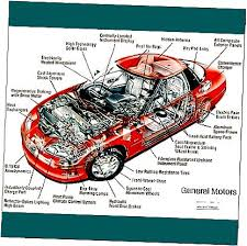 honda accord auto parts