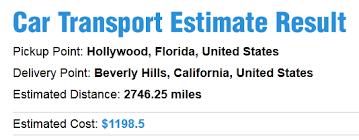 Car Transport Estimate by Searchaio Auto Shipping Estimator