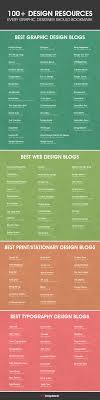 menu design resources 100 design resources every graphic designer should bookmark