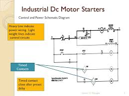 lesson 15 dc motor control components and diagrams ppt video