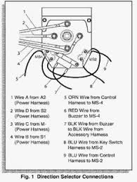 cushman golf cart wiring diagrams ezgo golf cart wiring diagram