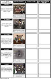 4 Types Of Sentences Worksheet Foreshadowing Examples Types Of Foreshadowing Worksheet U0026 Template
