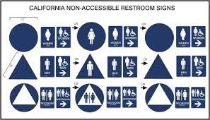 Ada Bathroom Code Requirements California And Interior Signs
