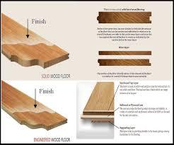solid wood engineered flooring on floor inside 1 solid vs