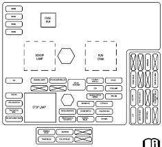 hyundai santa fe fuse diagram repair guides fuse relay box details 2001 fuse and relay