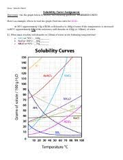 solubility curve practice problems worksheet for most substances