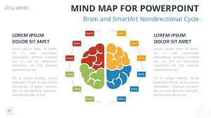 free mind map for powerpoint brain and smartart cycle charts