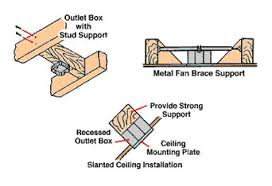 Ceiling Electrical Box by Installing A Ceiling Fan Extreme How To