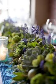 wedding flowers questionnaire client questionnaire passionflower
