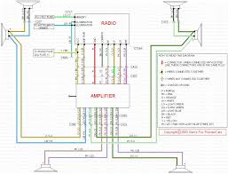 car stereo wiring diagrams free gooddy org