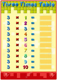 3times Table Worksheet Of The 3 Times Tables Royalty Free Cliparts Vectors