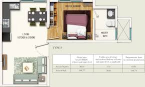 Savvy Homes Floor Plans by Compare Siddharth Value Homes Limited Saarrthi Savvy Homes Vs Gera